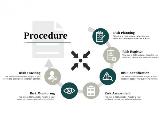 Procedure Risk Assessment Ppt Powerpoint Presentation Inspiration Layouts Ppt Powerpoint Presentation Gallery Graphics Example