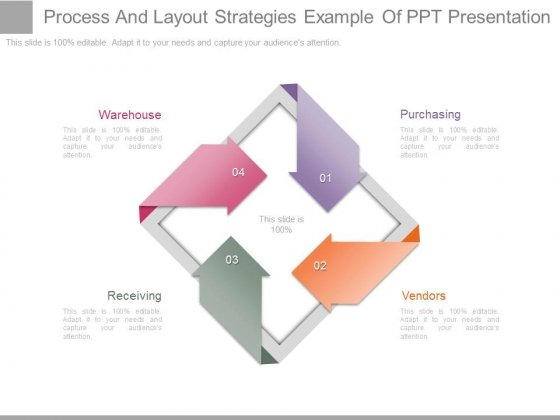 Process And Layout Strategies Example Of Ppt Presentation