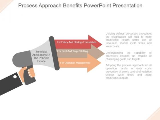 Process Approach Benefits Ppt PowerPoint Presentation Portfolio