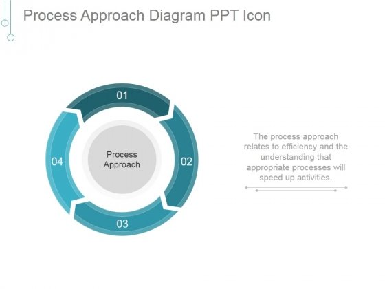 Process Approach Ppt PowerPoint Presentation Visuals