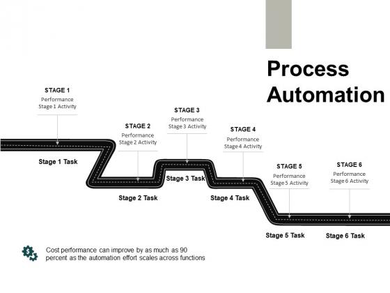 Process Automation Ppt PowerPoint Presentation Portfolio Summary