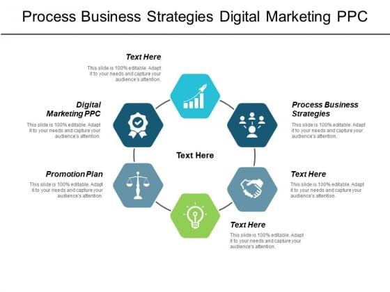 Process Business Strategies Digital Marketing Ppc Promotion Plan Ppt PowerPoint Presentation Slides Styles