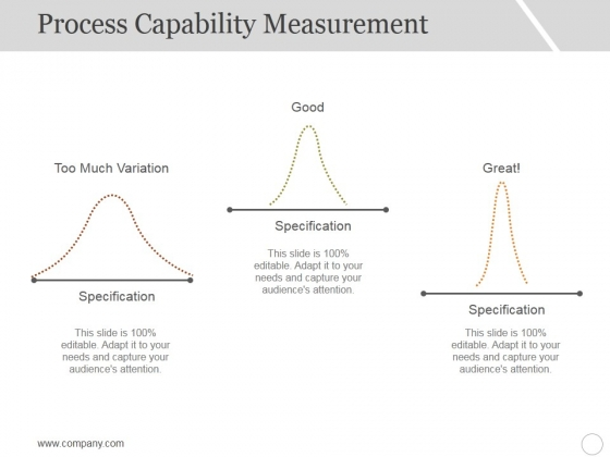 Process Capability Measurement Template 2 Ppt PowerPoint ...