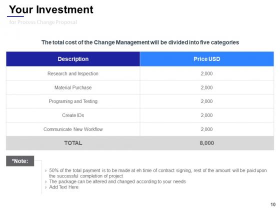 Process_Change_Proposal_Ppt_PowerPoint_Presentation_Complete_Deck_With_Slides_Slide_10