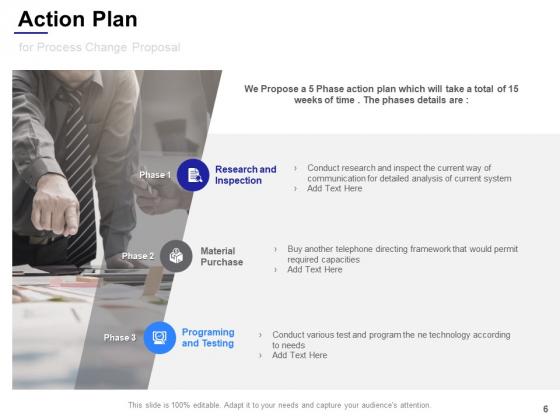 Process_Change_Proposal_Ppt_PowerPoint_Presentation_Complete_Deck_With_Slides_Slide_6
