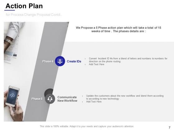 Process_Change_Proposal_Ppt_PowerPoint_Presentation_Complete_Deck_With_Slides_Slide_7