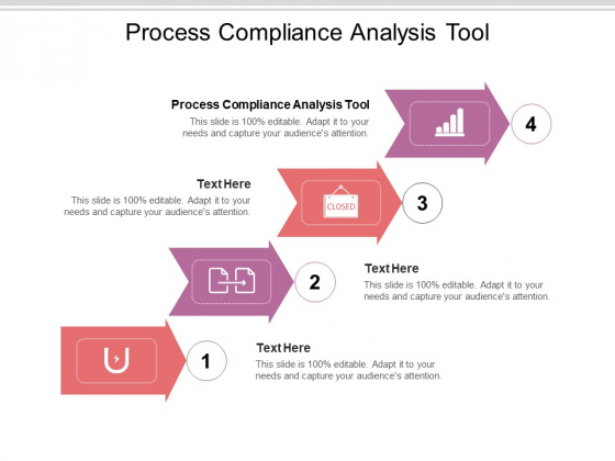 Process Compliance Analysis Tool Ppt PowerPoint Presentation Portfolio Example File Cpb Pdf