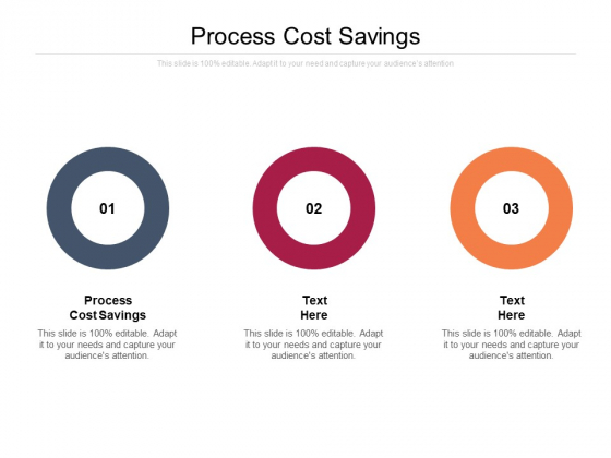 Process Cost Savings Ppt PowerPoint Presentation Pictures Graphics Template Cpb Pdf