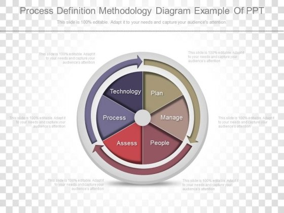 Process Definition Methodology Diagram Example Of Ppt