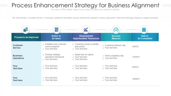 Process Enhancement Strategy For Business Alignment Ppt File Infographics PDF