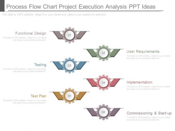 Process Flow Chart Project Execution Analysis Ppt Ideas Powerpoint