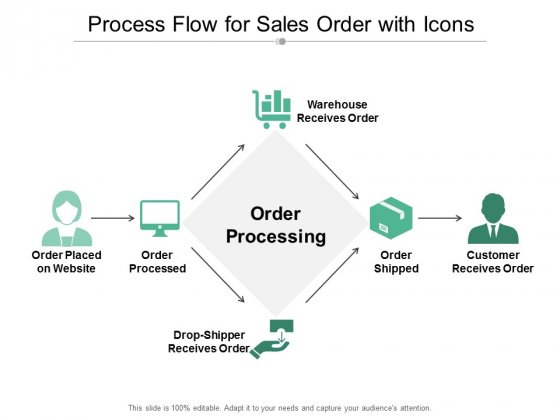 Process Flow For Sales Order With Icons Ppt PowerPoint Presentation Portfolio Topics