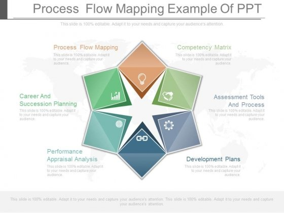 Process Flow Mapping Example Of Ppt