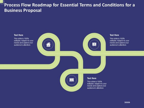 Process Flow Roadmap For Essential Terms And Conditions For A Business Proposal Ppt PowerPoint Presentation Portfolio Slides PDF