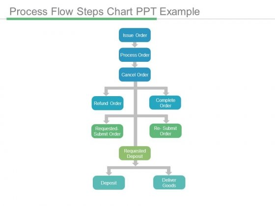 Process Flow Steps Chart Ppt Example Powerpoint Templates