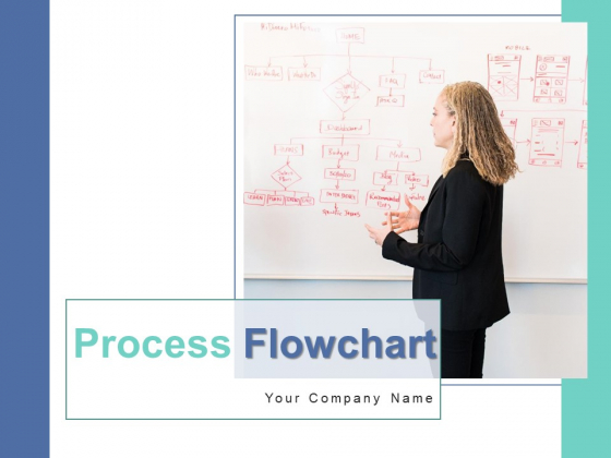 Process Flowchart Ppt PowerPoint Presentation Complete Deck With Slides