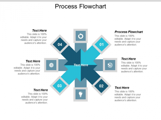 Process Flowchart Ppt Powerpoint Presentation Infographics Objects Cpb