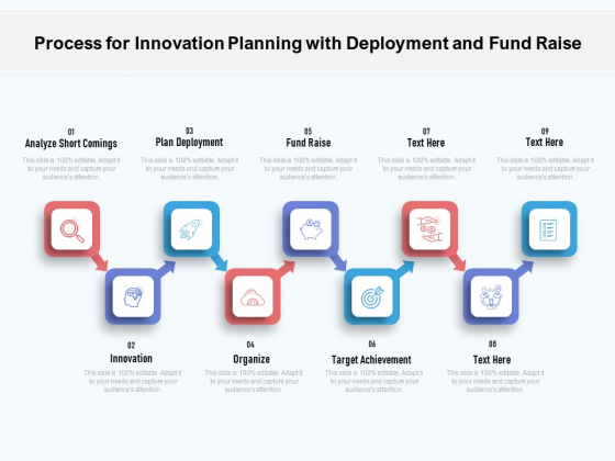 Process For Innovation Planning With Deployment And Fund Raise Ppt PowerPoint Presentation Infographic Template Graphics Pictures PDF