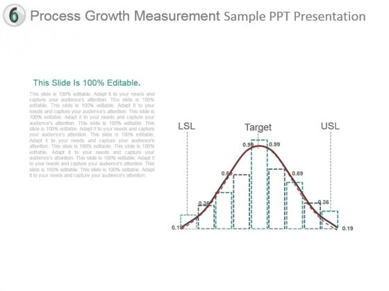 Process Growth Measurement Sample Ppt Presentation