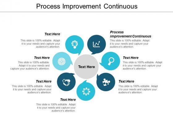 Process Improvement Continuous Ppt PowerPoint Presentation Outline Graphics Design Cpb