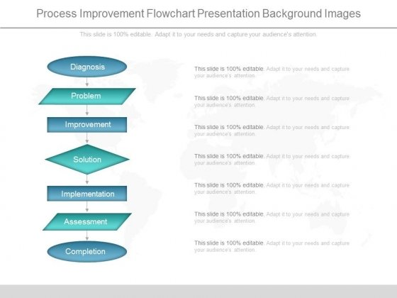 Process Improvement Flowchart Presentation Background Images