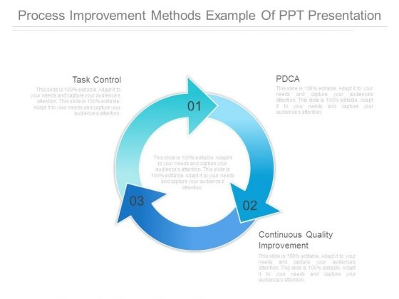 Process Improvement Methods Example Of Ppt Presentation