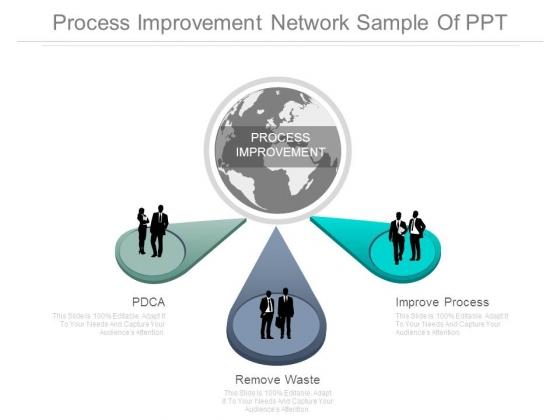 Process Improvement Network Sample Of Ppt