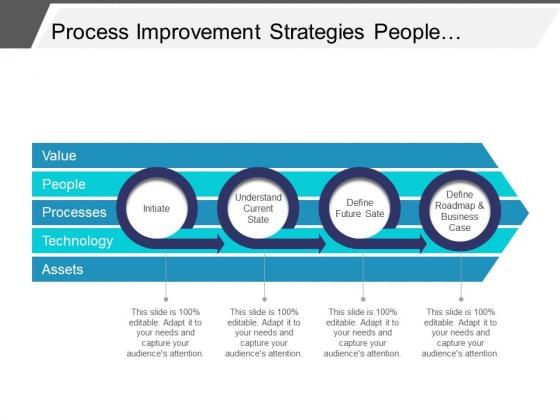 Process Improvement Strategies People Process Technology Ppt PowerPoint Presentation Professional Demonstration