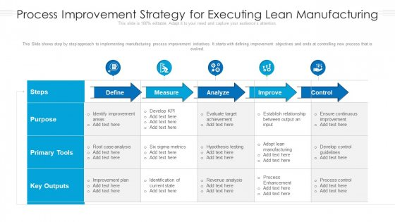Process Improvement Strategy For Executing Lean Manufacturing Ppt Show Elements PDF