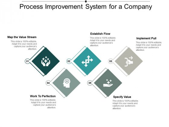 Process Improvement System For A Company Ppt PowerPoint Presentation Pictures Outline