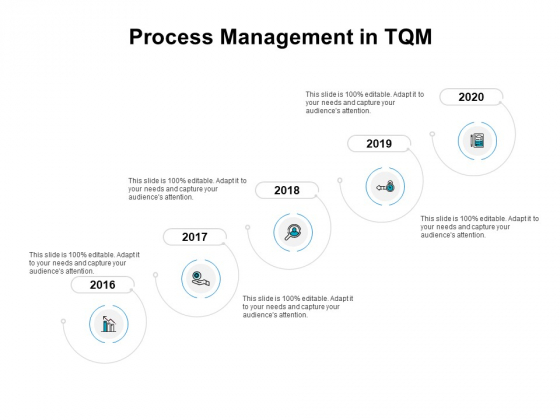 Process Management In TQM Ppt PowerPoint Presentation Ideas Slide Download