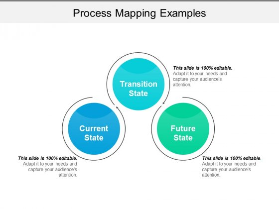 Process Mapping Examples Ppt PowerPoint Presentation Ideas Slides