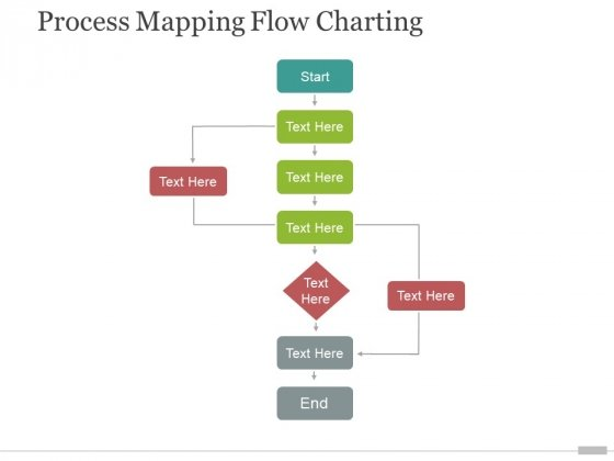 Process Mapping Flow Charting Ppt PowerPoint Presentation Portfolio Deck