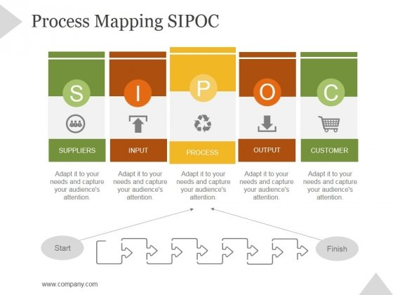 Process Mapping Sipoc Ppt PowerPoint Presentation Deck