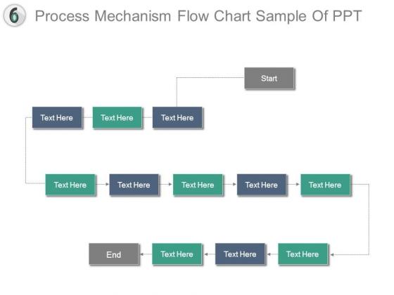 Process Mechanism Flow Chart Sample Of Ppt
