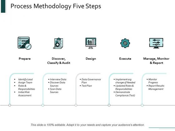 Process Methodology Five Steps Ppt Powerpoint Presentation Portfolio Slide Portrait