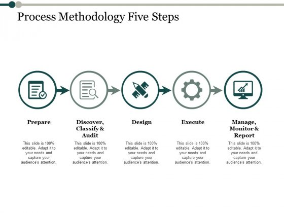 Process Methodology Five Steps Process Analysis Ppt PowerPoint Presentation Gallery Design Ideas