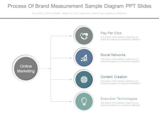 Process Of Brand Measurement Sample Diagram Ppt Slides