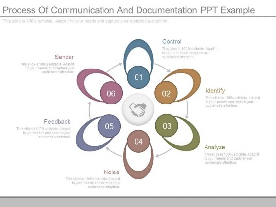 Process Of Communication And Documentation Ppt Example