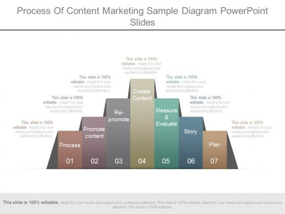 Process Of Content Marketing Sample Diagram Powerpoint Slides