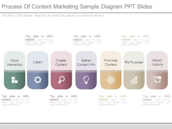 Process Of Content Marketing Sample Diagram Ppt Slides