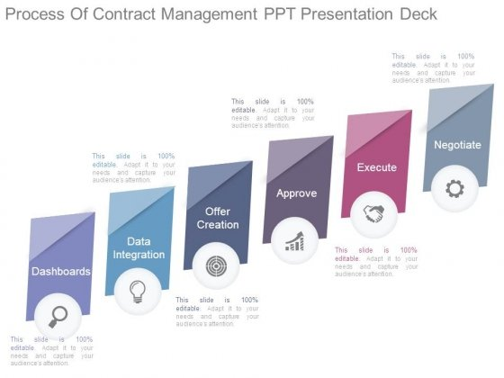 process of contract management ppt presentation deck powerpoint