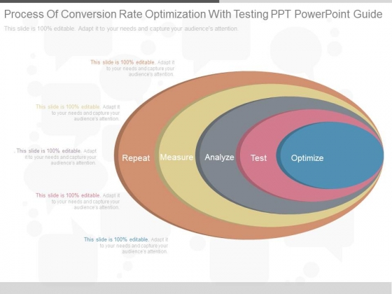 Process Of Conversion Rate Optimization With Testing Ppt Powerpoint Guide