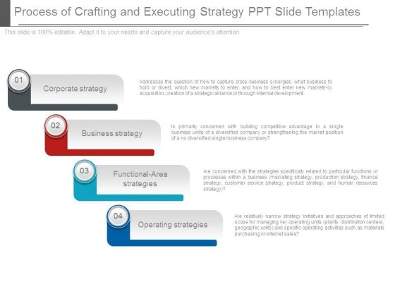 Process Of Crafting And Executing Strategy Ppt Slide Templates