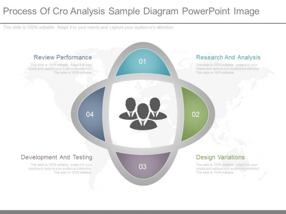 Process Of Cro Analysis Sample Diagram Powerpoint Image