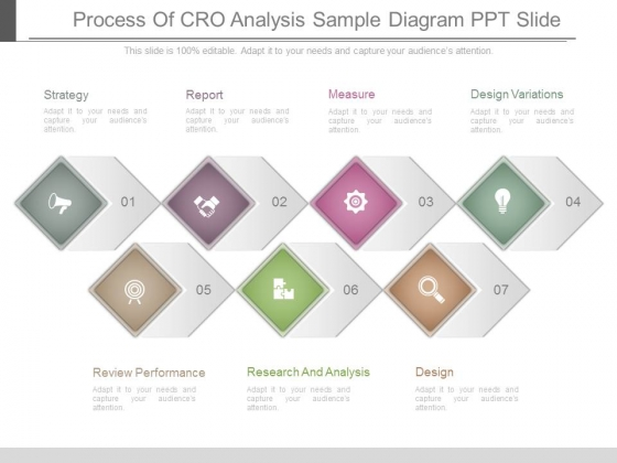 Process Of Cro Analysis Sample Diagram Ppt Slide