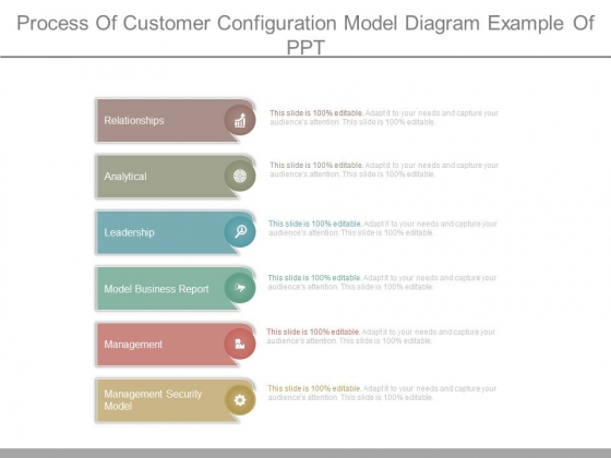 Process Of Customer Configuration Model Diagram Example Of Ppt