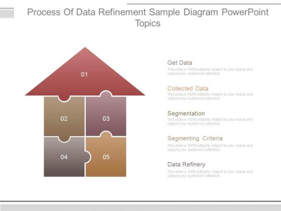 Process Of Data Refinement Sample Diagram Powerpoint Topics
