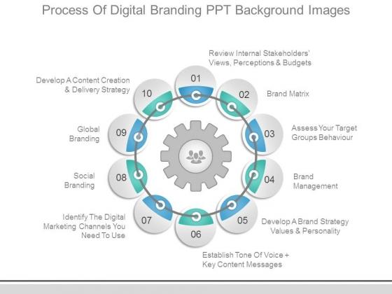 Process Of Digital Branding Ppt Background Images