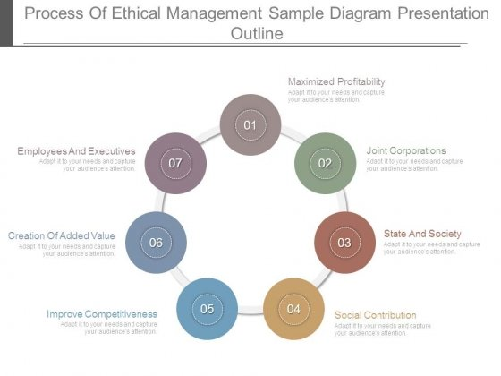 Process Of Ethical Management Sample Diagram Presentation Outline